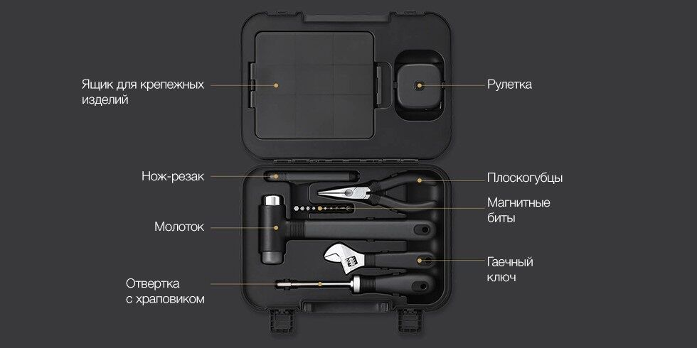 Набор инструментов Xiaomi MIIIW Rice Toolbox
